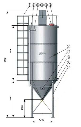 Расчет и проектирование бункера