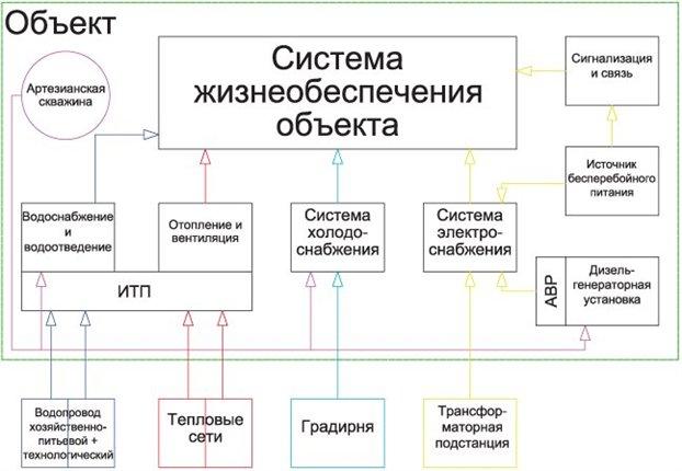 Бомбоубежище схема.